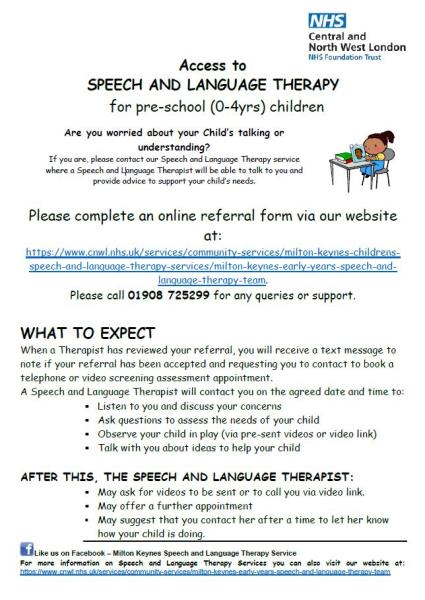 Access to speech and language therapy for pre-school (0-4years) children